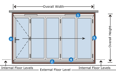 Overall Width Height